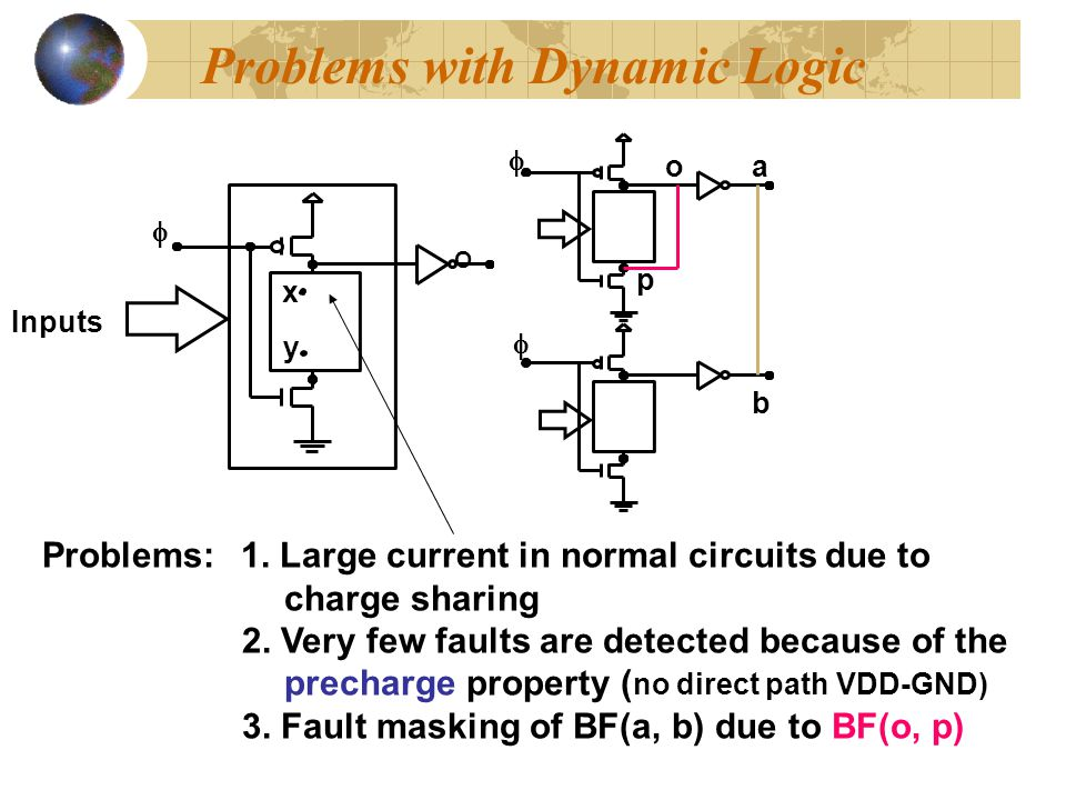 Problems with Dynamic Logic