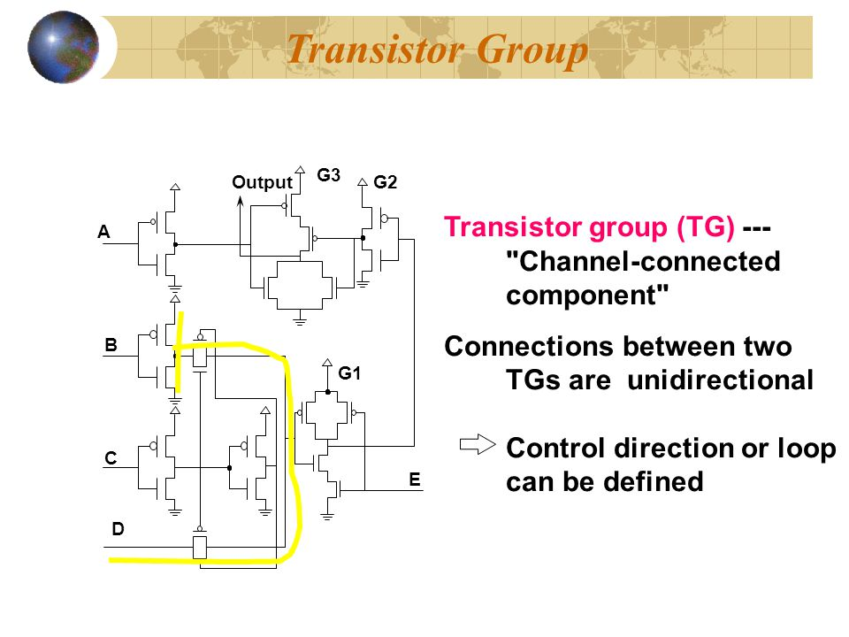 Transistor Group G3. Output. G2. Transistor group (TG) --- Channel-connected component