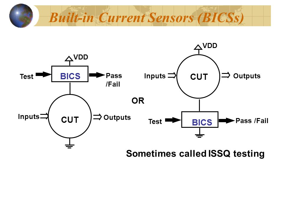 Built-in Current Sensors (BICSs)