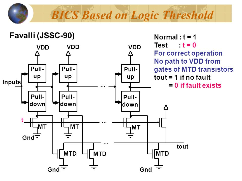 BICS Based on Logic Threshold