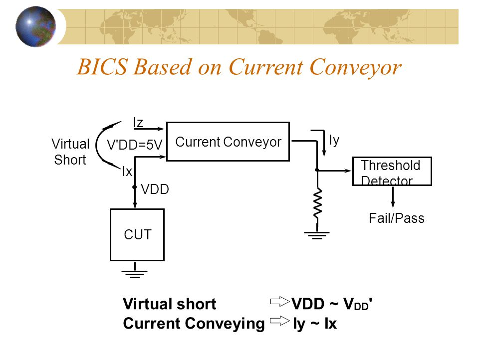 BICS Based on Current Conveyor