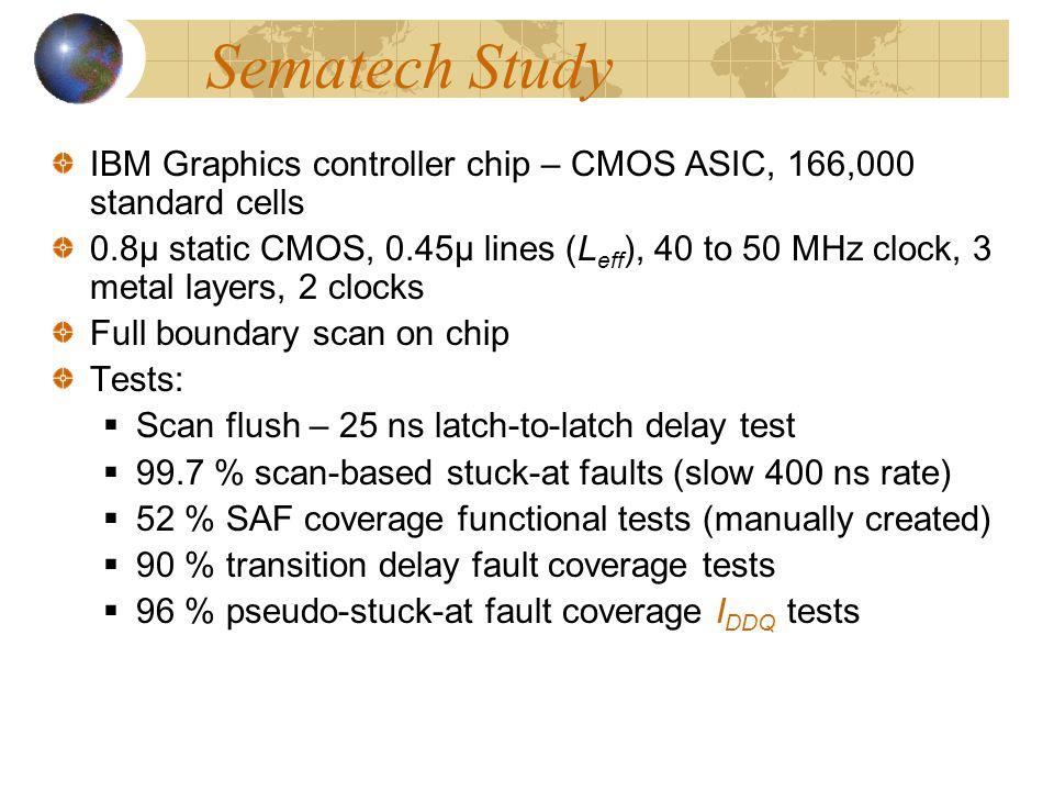 Sematech Study IBM Graphics controller chip – CMOS ASIC, 166,000 standard cells.