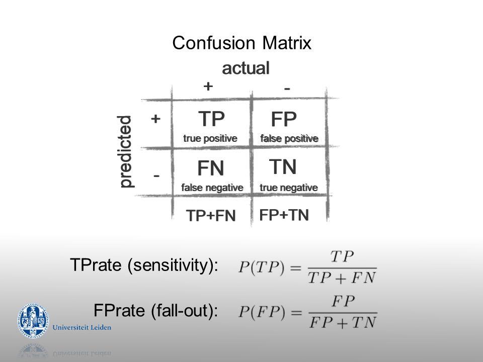 TPrate (sensitivity):