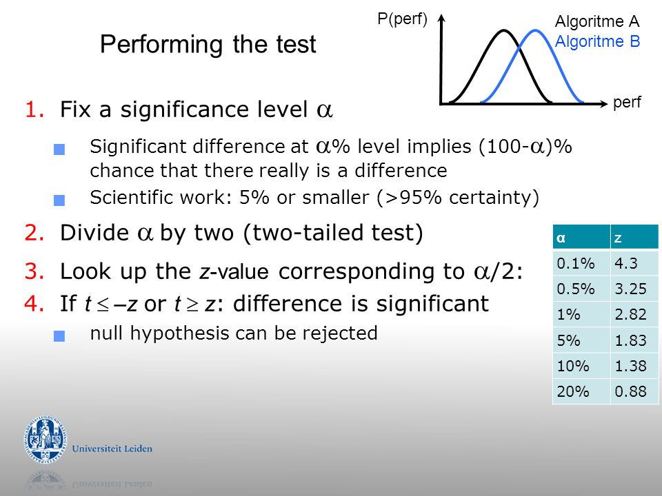 Performing the test Fix a significance level 