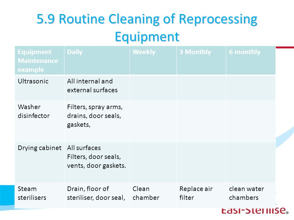 5.9 Routine Cleaning of Reprocessing Equipment