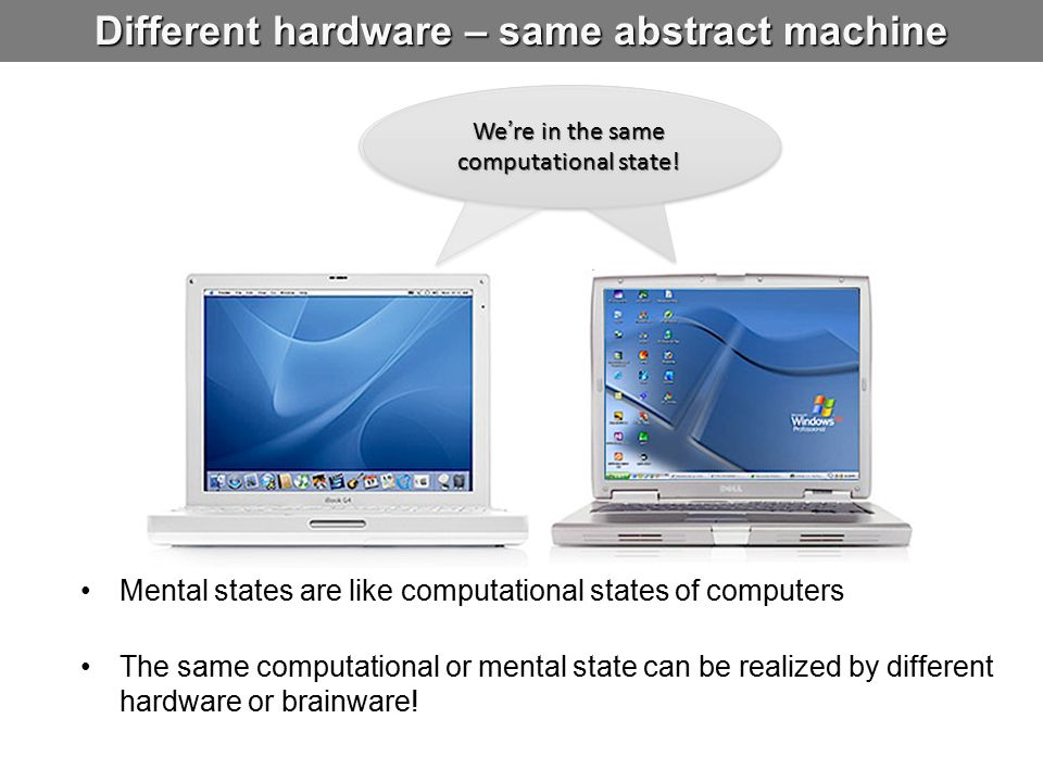 Different hardware – same abstract machine