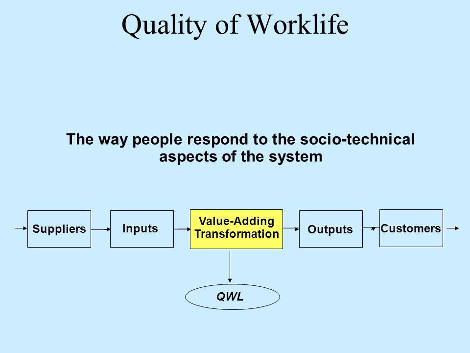 The way people respond to the socio-technical aspects of the system