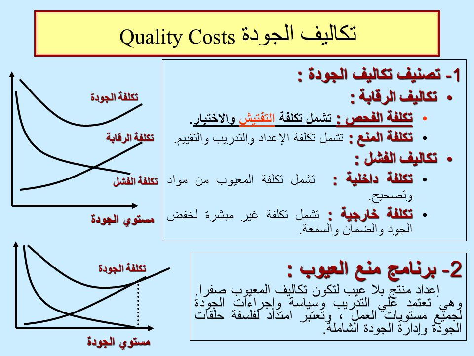 تكاليف الجودة Quality Costs