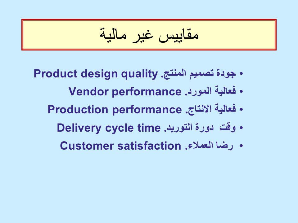 مقاييس غير مالية جودة تصميم المنتج. Product design quality