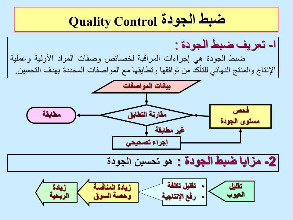 ضبط الجودة Quality Control