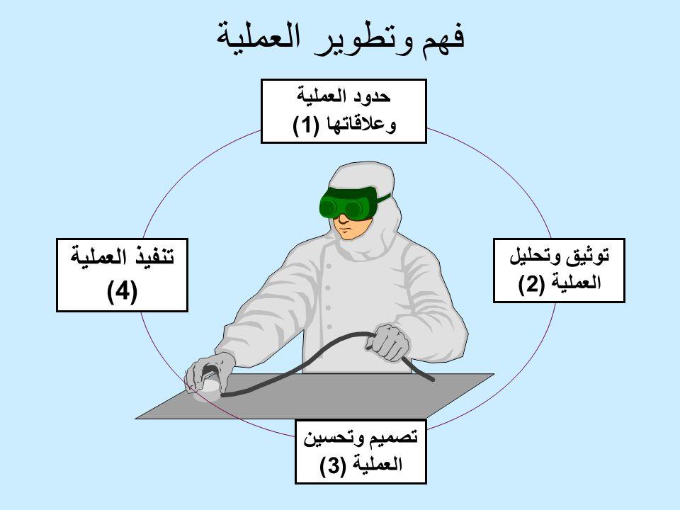 فهم وتطوير العملية تنفيذ العملية (4) حدود العملية وعلاقاتها (1)