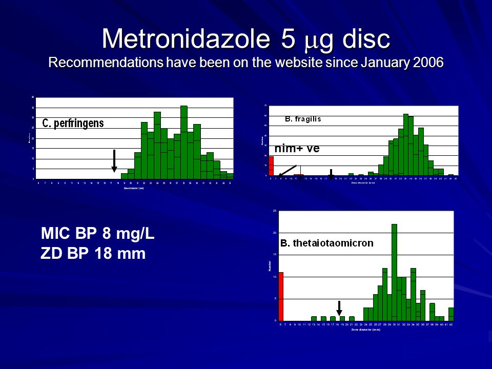 Metronidazole 5 g disc Recommendations have been on the website since January 2006