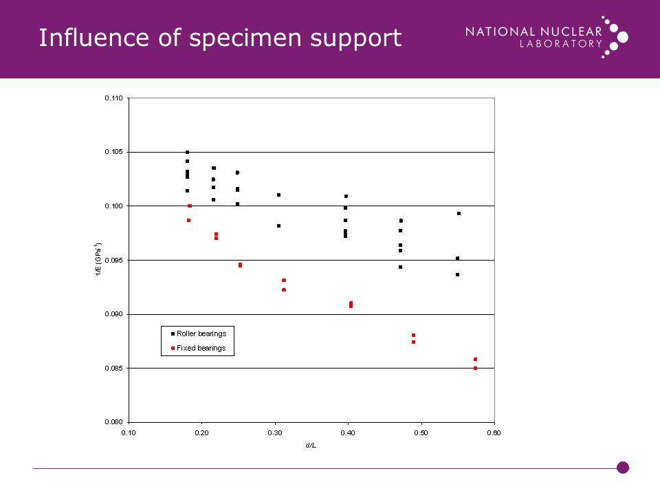 Influence of specimen support