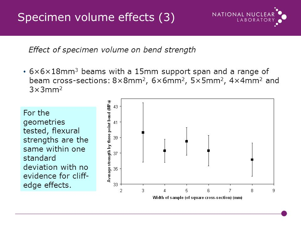 Specimen volume effects (3)