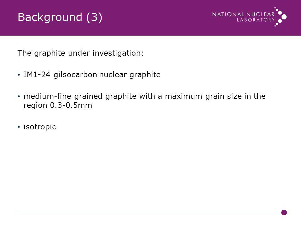 Background (3) The graphite under investigation: