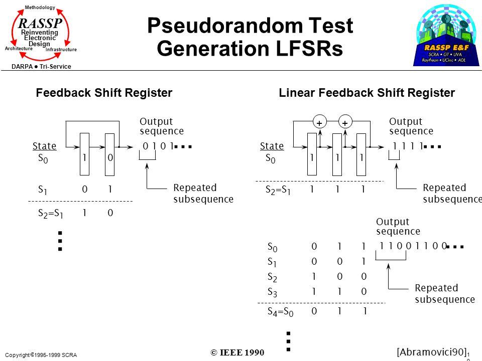 Pseudorandom Test Generation LFSRs
