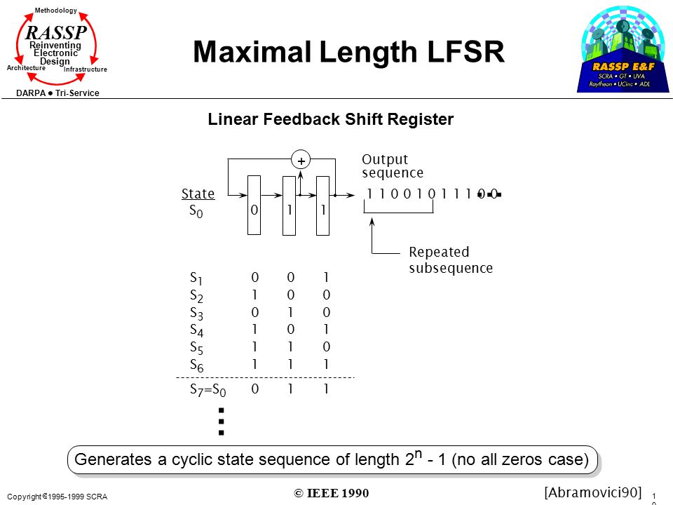 . . . ... Maximal Length LFSR Linear Feedback Shift Register
