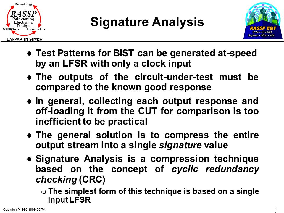 Signature Analysis Test Patterns for BIST can be generated at-speed by an LFSR with only a clock input.