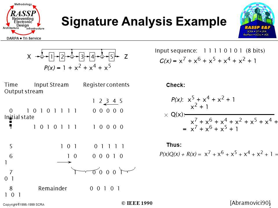 Signature Analysis Example