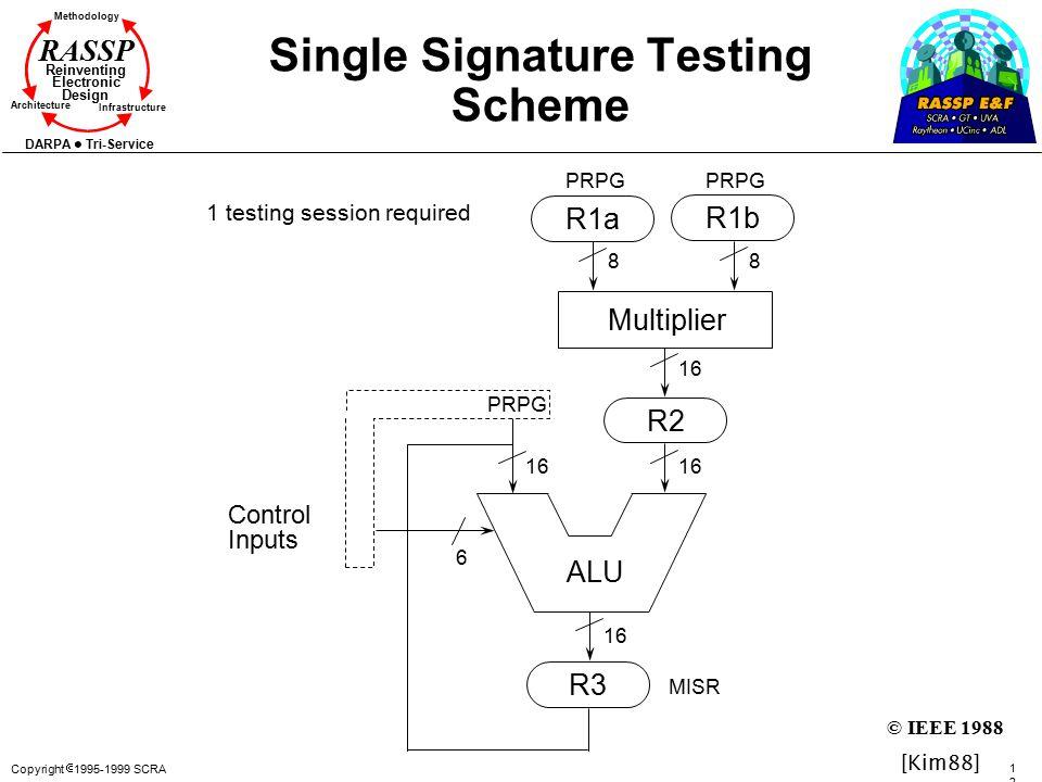 Single Signature Testing Scheme