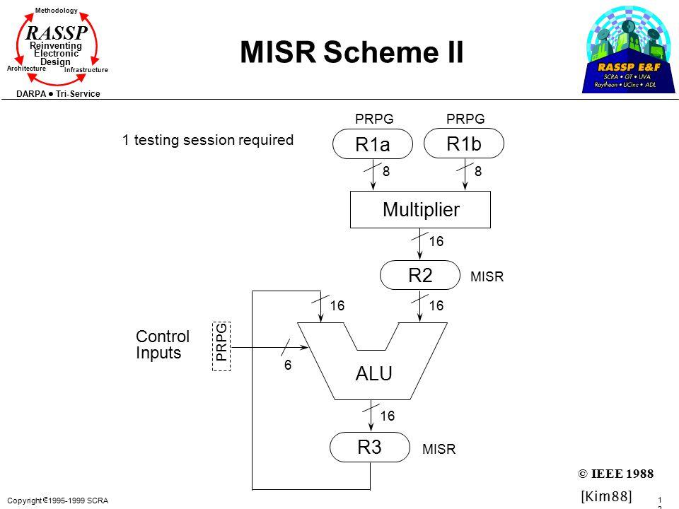 MISR Scheme II R1a R1b Multiplier R2 ALU R3 Control Inputs