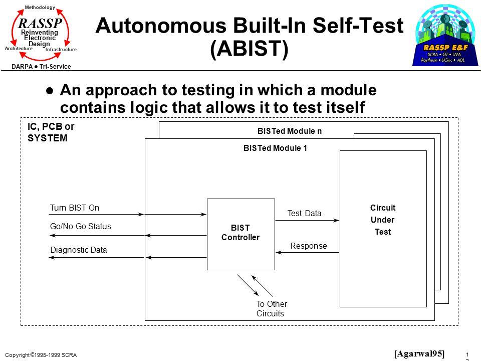 Autonomous Built-In Self-Test (ABIST)