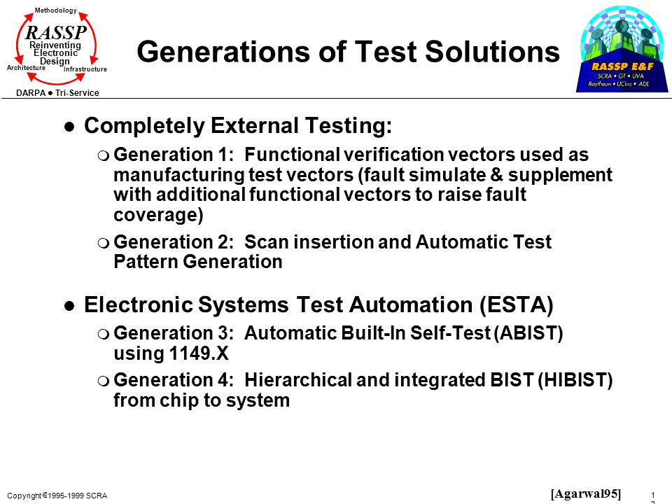 Generations of Test Solutions