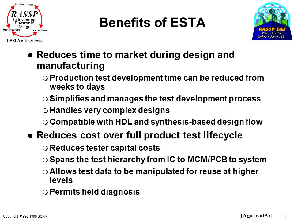 Benefits of ESTA Reduces time to market during design and manufacturing. Production test development time can be reduced from weeks to days.