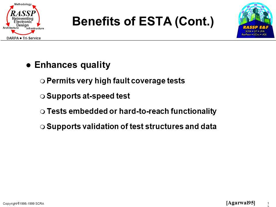 Benefits of ESTA (Cont.)