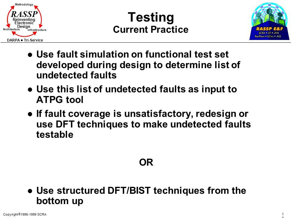 Testing Current Practice