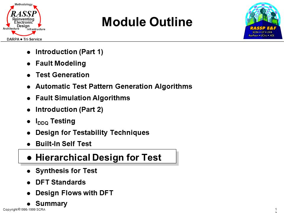 Module Outline Hierarchical Design for Test Introduction (Part 1)