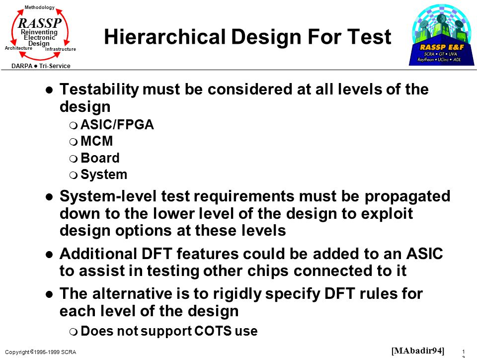 Hierarchical Design For Test
