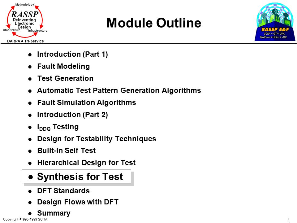 Module Outline Synthesis for Test Introduction (Part 1) Fault Modeling