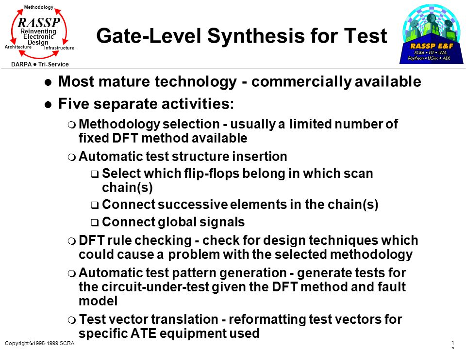 Gate-Level Synthesis for Test