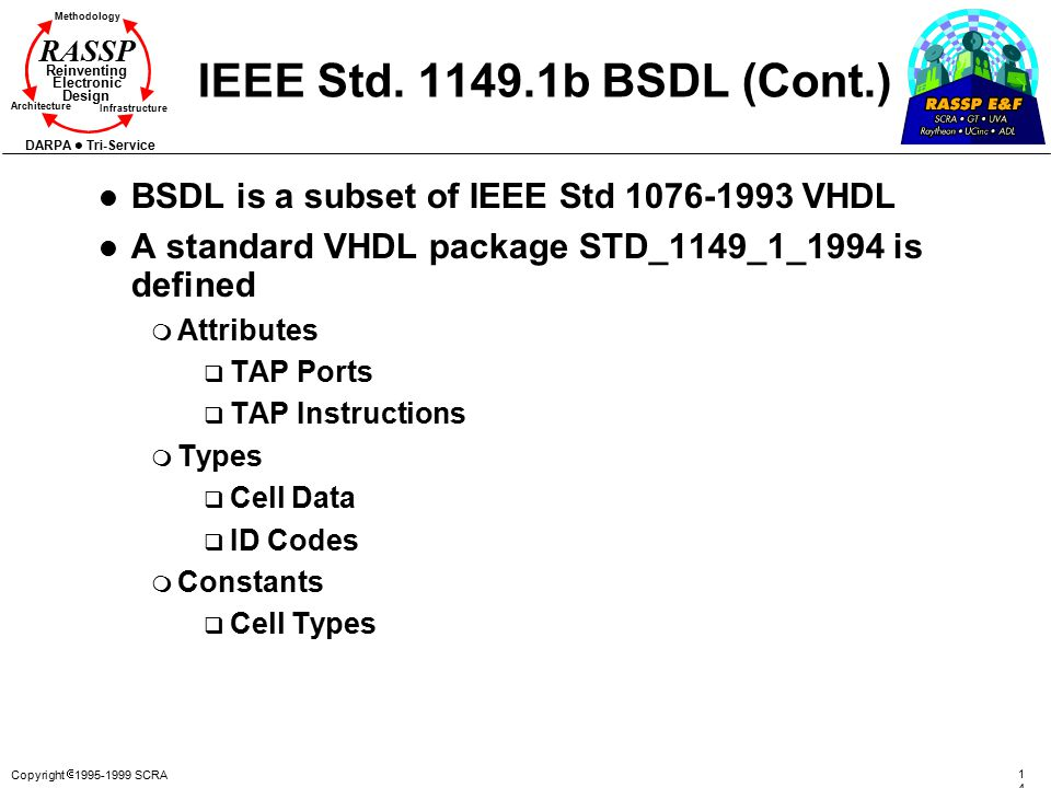 IEEE Std. 1149.1b BSDL (Cont.) BSDL is a subset of IEEE Std 1076-1993 VHDL. A standard VHDL package STD_1149_1_1994 is defined.