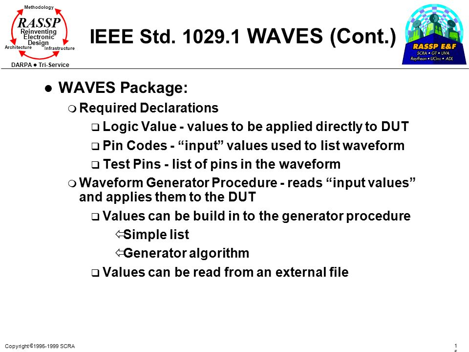 IEEE Std. 1029.1 WAVES (Cont.) WAVES Package: Required Declarations