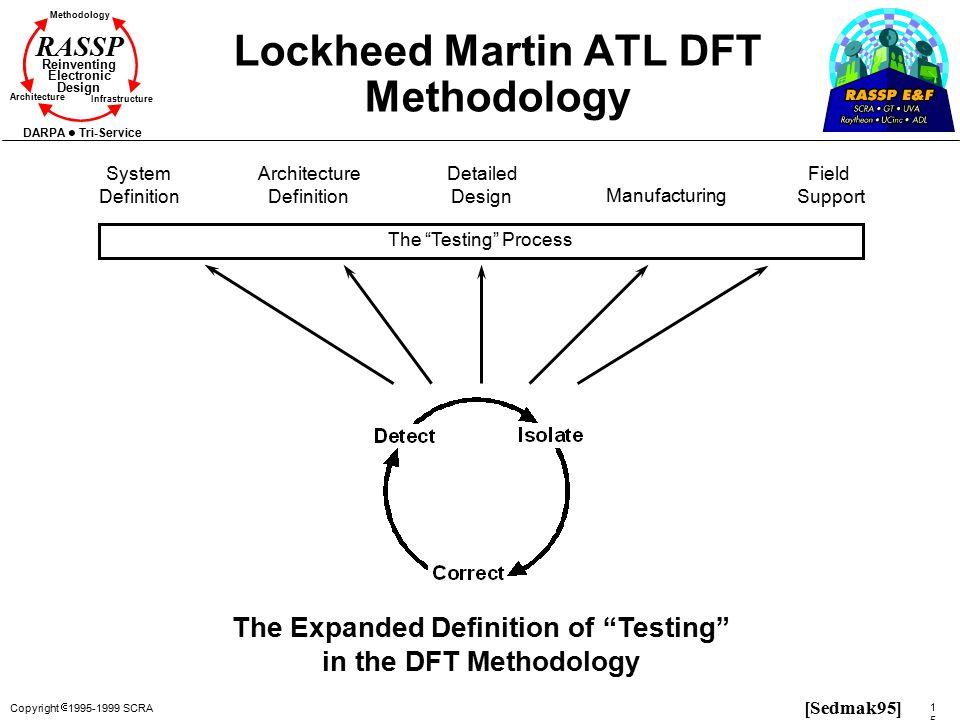 Lockheed Martin ATL DFT Methodology