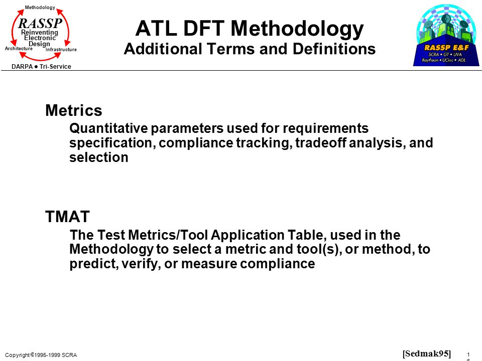 ATL DFT Methodology Additional Terms and Definitions