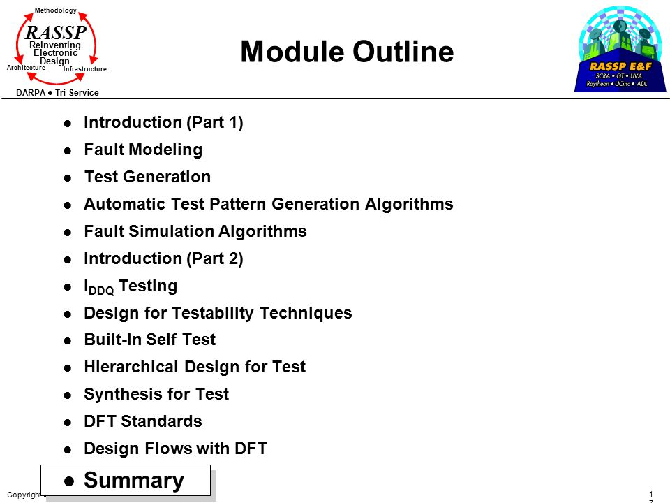 Module Outline Summary Introduction (Part 1) Fault Modeling