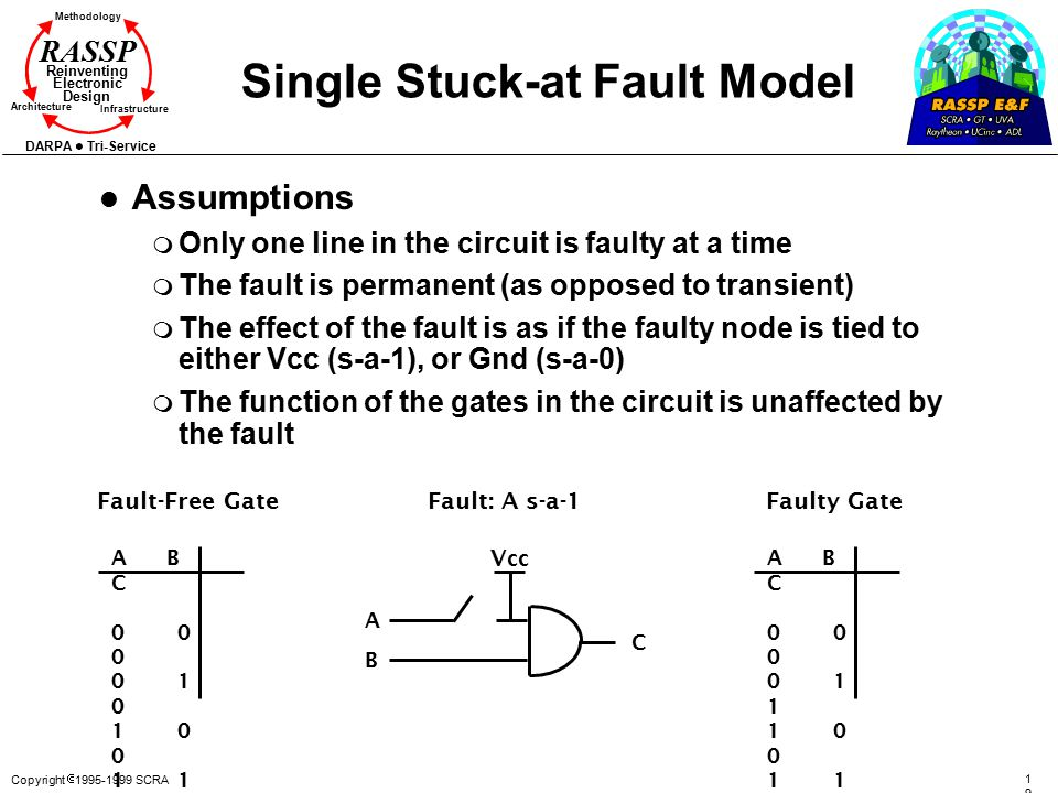 Single Stuck-at Fault Model