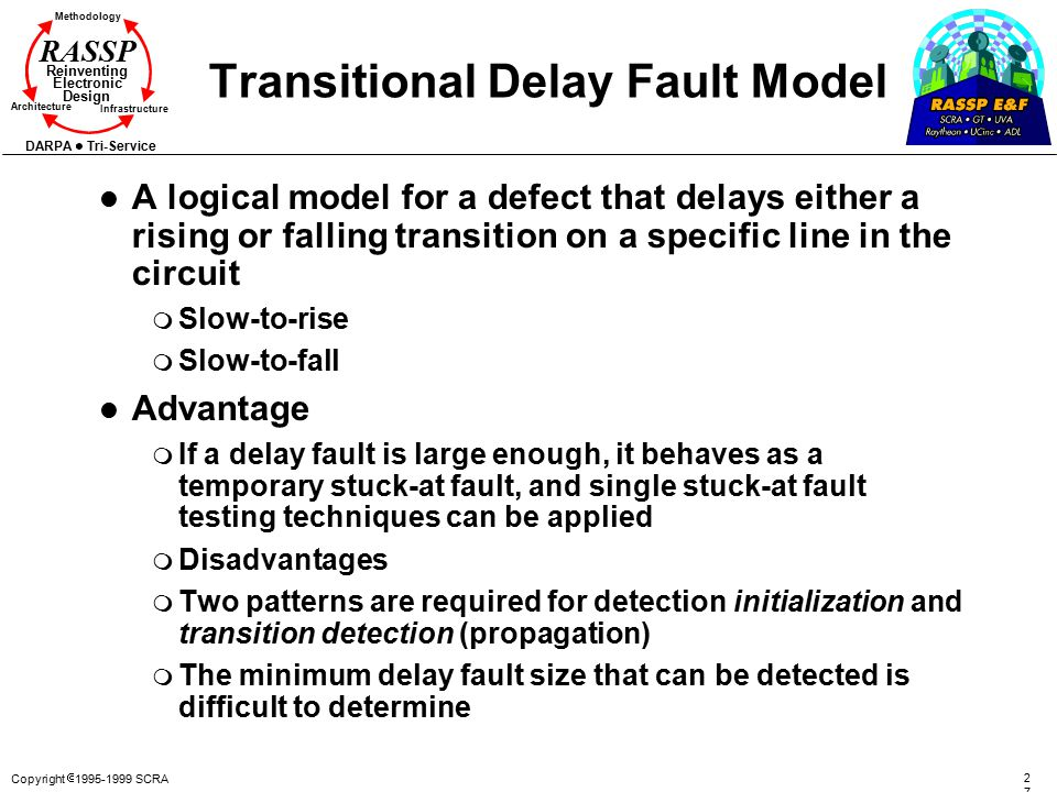 Transitional Delay Fault Model