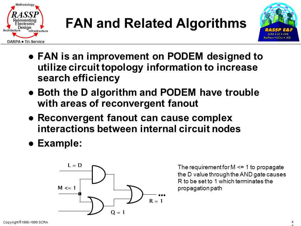 FAN and Related Algorithms