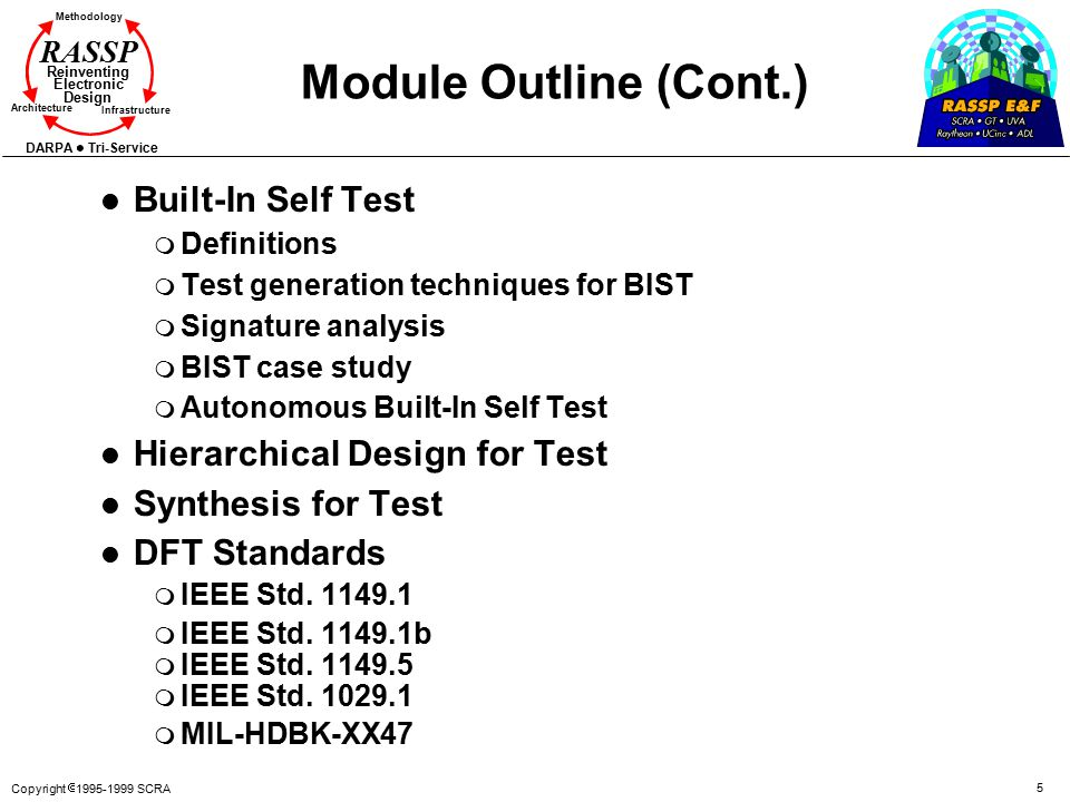 Module Outline (Cont.) Built-In Self Test Hierarchical Design for Test