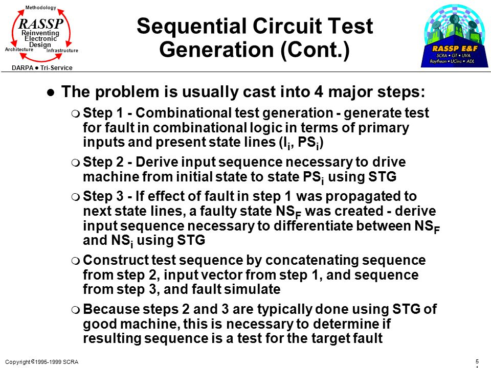 Sequential Circuit Test Generation (Cont.)