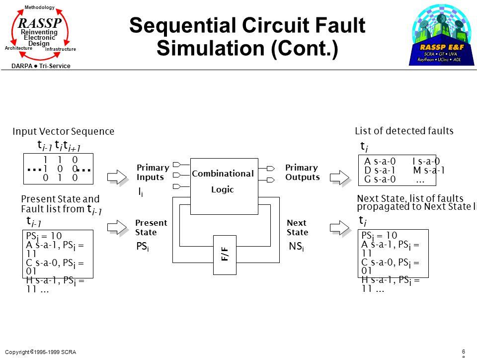 Sequential Circuit Fault Simulation (Cont.)