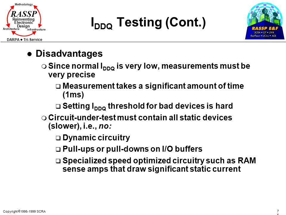 IDDQ Testing (Cont.) Disadvantages