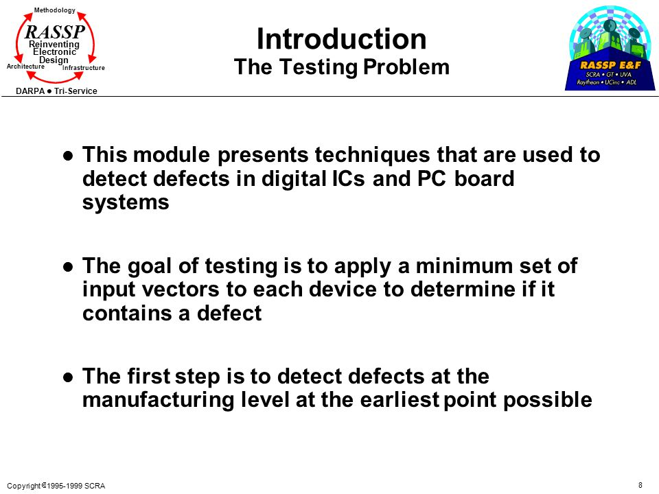 Introduction The Testing Problem