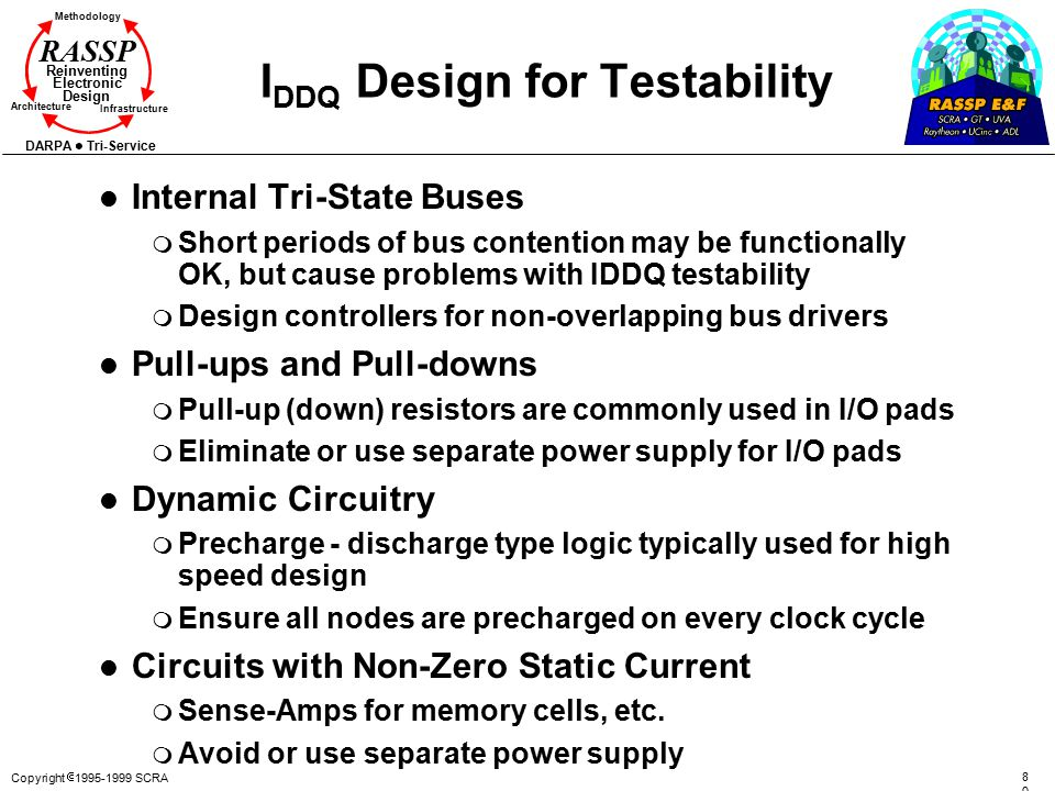 IDDQ Design for Testability