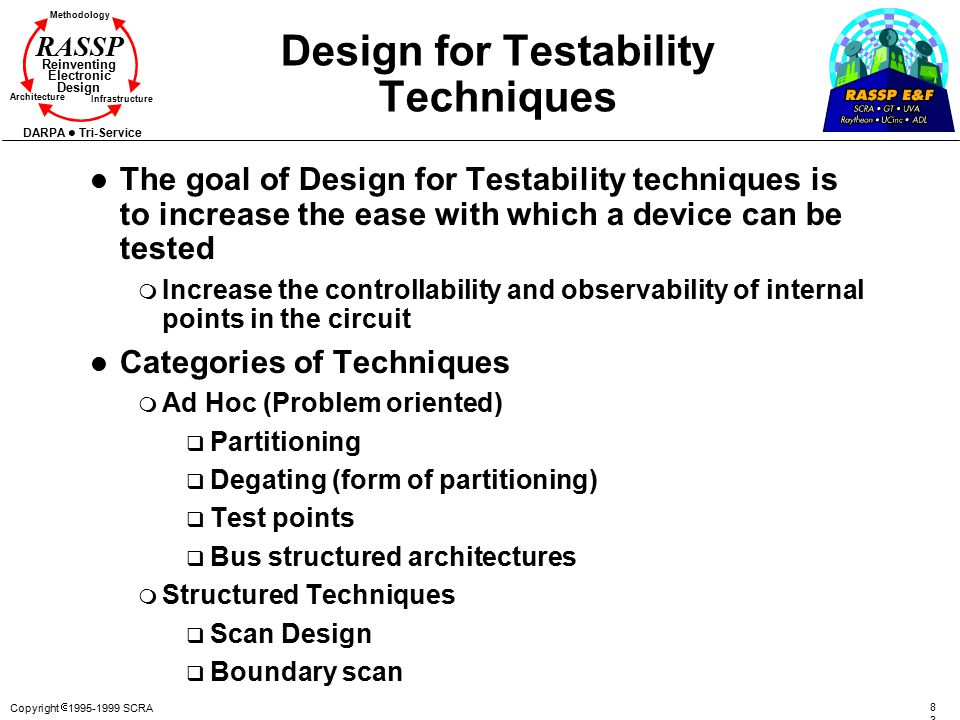 Design for Testability Techniques