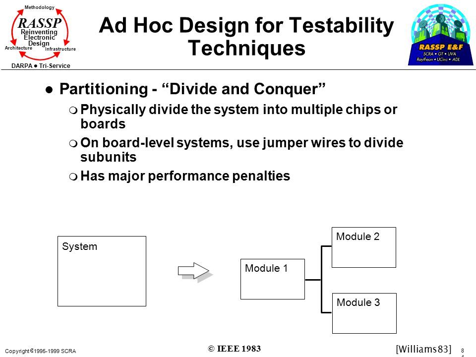 Ad Hoc Design for Testability Techniques